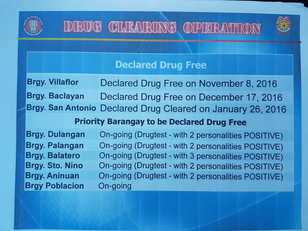 Drug clearing operation in PG
